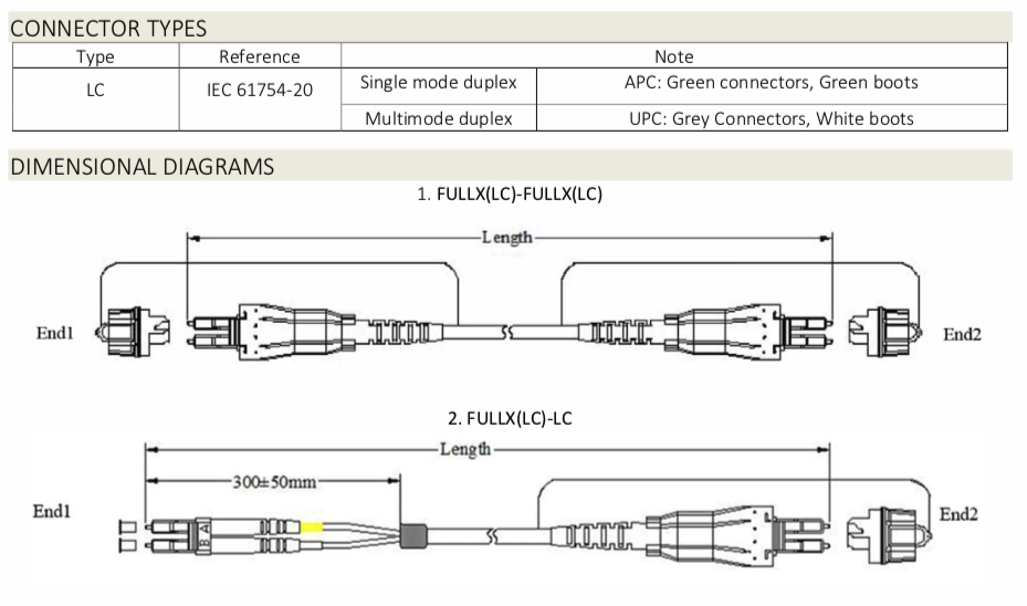 CPRI cable supplier malaysia